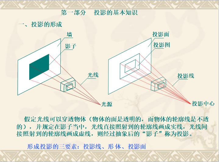 造价员基础知识建筑识图课件_2