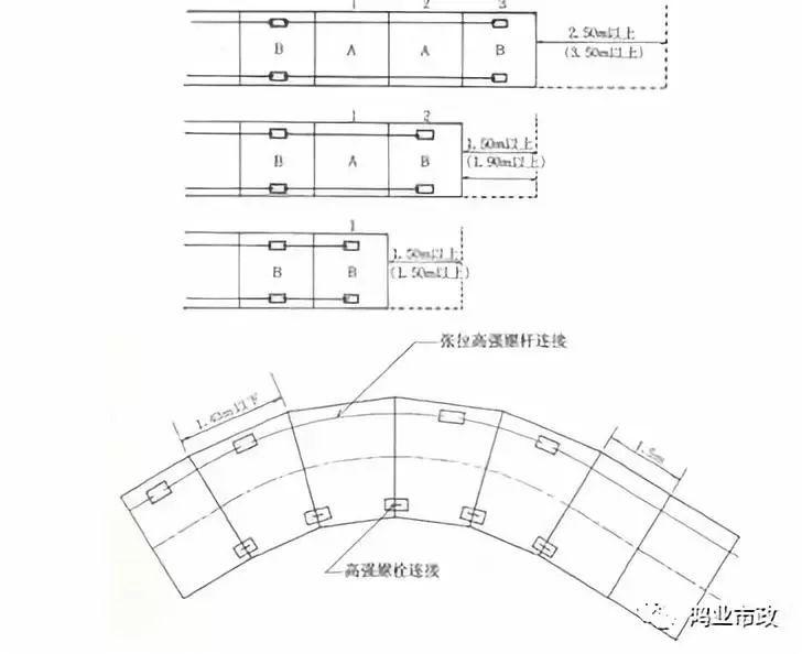 """""""装配式建筑""""建设地下市政综合管廊优点_7"""
