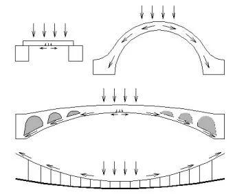 结构设计师:计算软件成为大展身手的利器还是装饰门面的挡箭牌_1