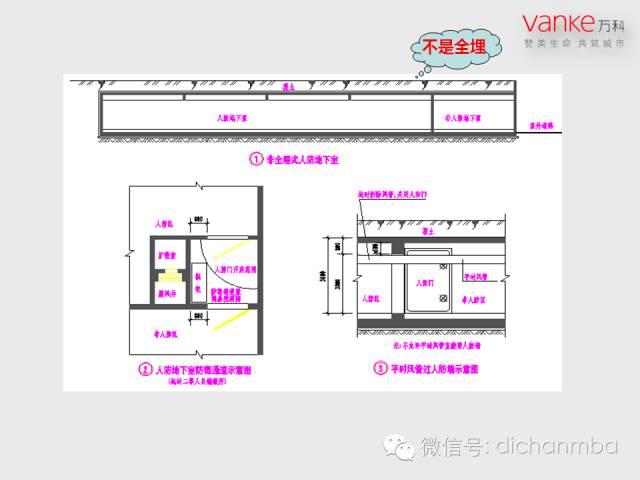 万科房地产施工图设计指导解读(含建筑、结构、地下人防等)_38