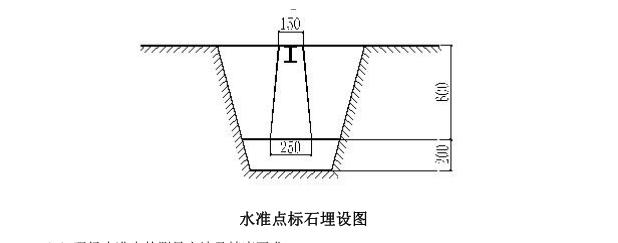 铁路房屋工程10KV配电所房屋施工方案(共60页)