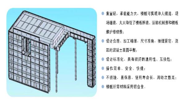 铝合金模板施工方案(共48页)_2