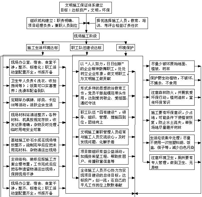 电力基建项目管理实施规划(222页,范本)