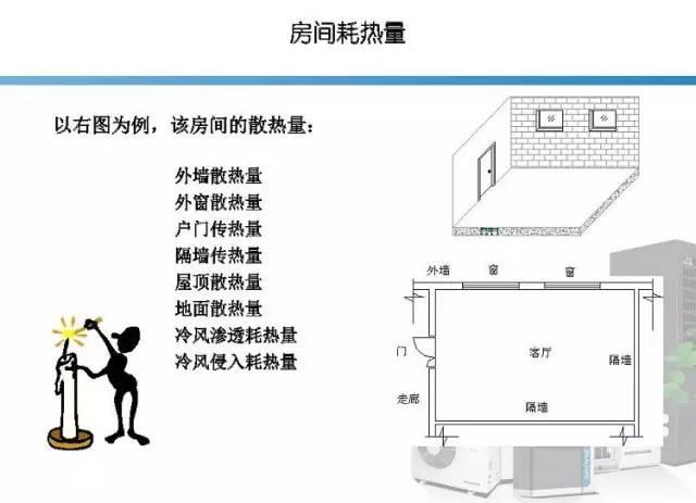 72页|空气源热泵地热系统组成及应用_45