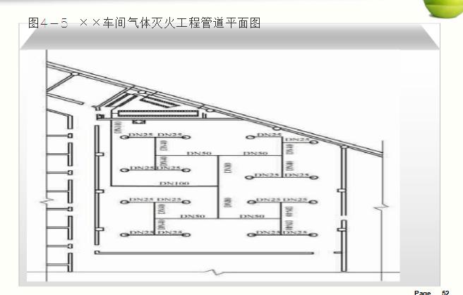 [中南大学]消防设备安装工程计量(共74页)-车间气体灭火工程管道平面图