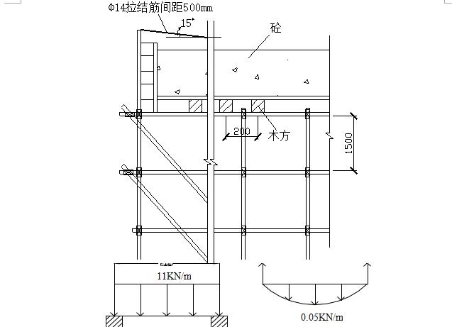 广场大厦施工组织设计(共168页)_3