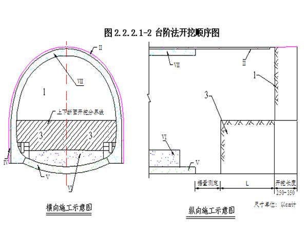 阳左高速ZB1合同段立壁隧道施工方案