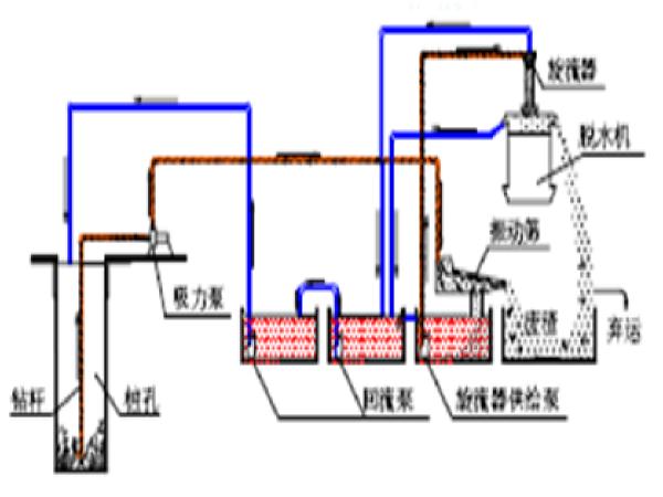 公路桥梁施工组织设计(技术标)(54页)