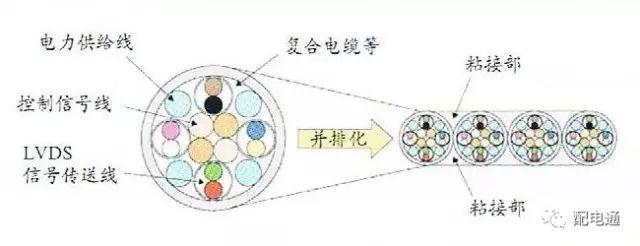 各类导线(截面积、载流量、电阻)数据速算_1