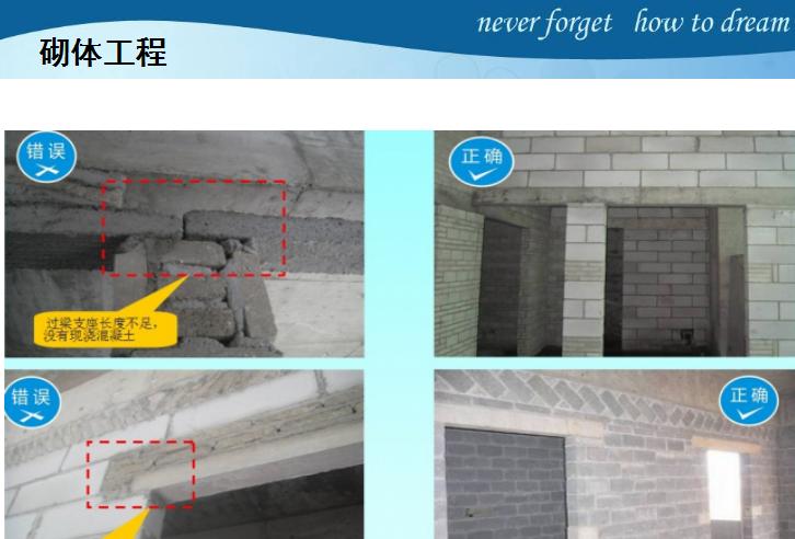 建筑装饰装修工程培训课件(填充墙砌体)