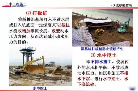 基坑的支护、降水工程与边坡支护施工技术图解_63