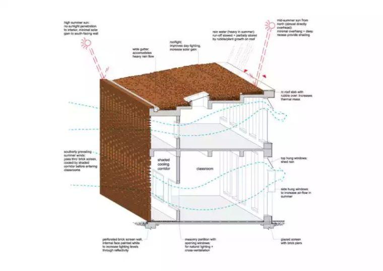 25个农村改造案例,这样的设计正能量爆棚_87