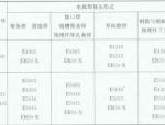 钢筋焊接及验收规程JGJ18-2012