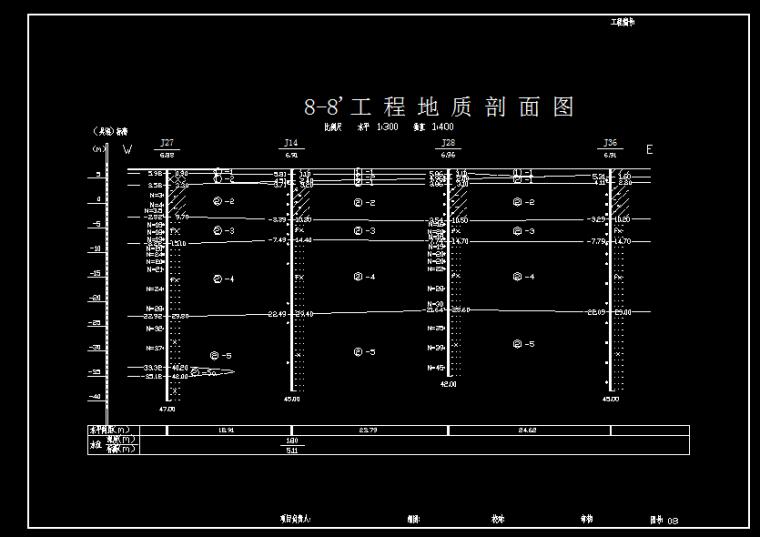 [江苏]中学建设详细勘察报告(含勘察大纲,图纸38张)
