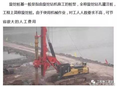 旋挖桩施工工艺及质量检查要点,做基础工程的别说你不懂!