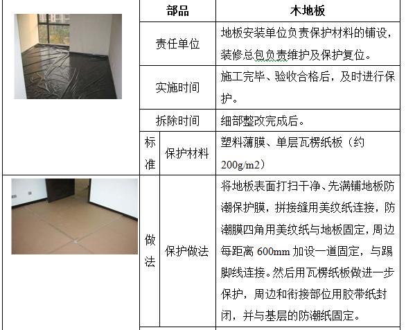 【鲁班奖】上海世博地区B03A-03地块办公室精装修工程(二标段)施工组织设计_4