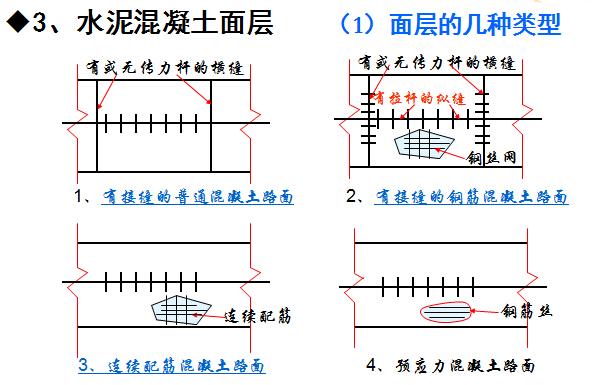 《路基路面工程》课程讲义1139页PPT(附图丰富)_11