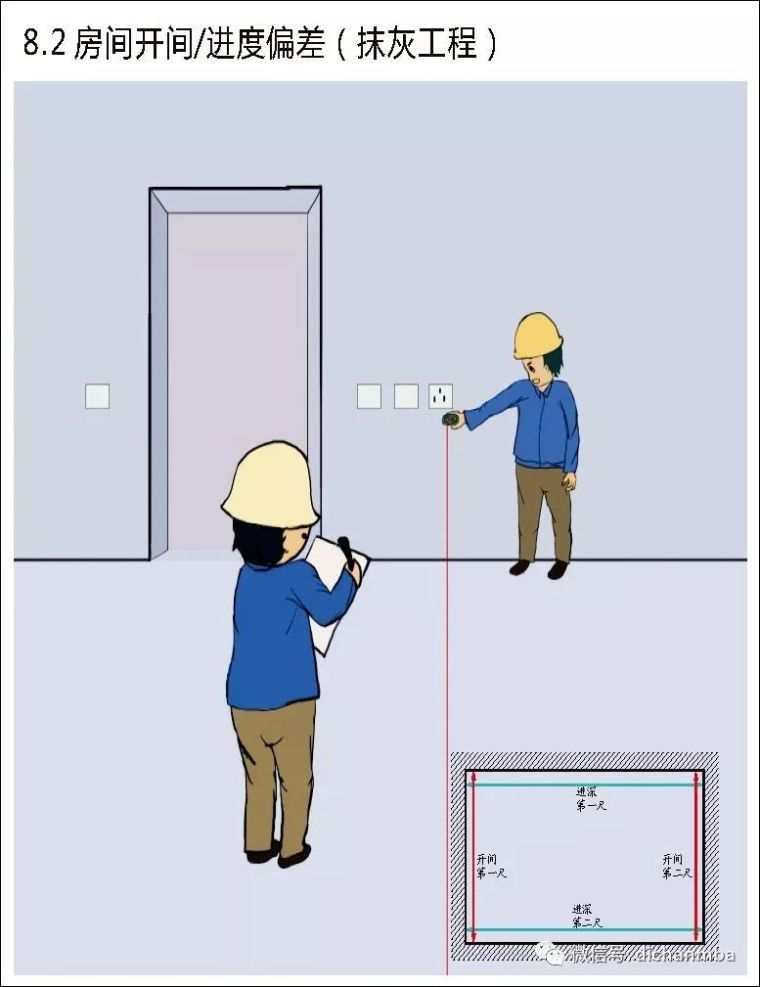 详解在建工程实测实量可视化体系(全套),完美!!!!_62