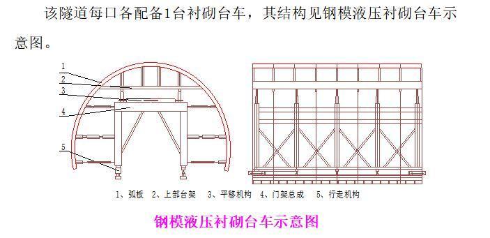 钢模液压衬砌台车示意图