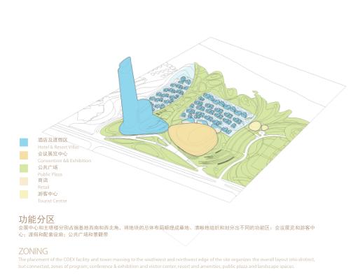 """[三亚]超高层""""灯塔奇石""""造型财经论坛中心概念设计方案文本_7"""