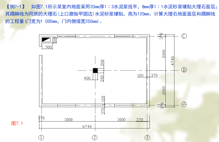 [福建农林大学]室内装饰工程工程量计算(共28页)_1