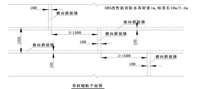 屋面SBS卷材防水详细施工工艺图解及细部做法_19