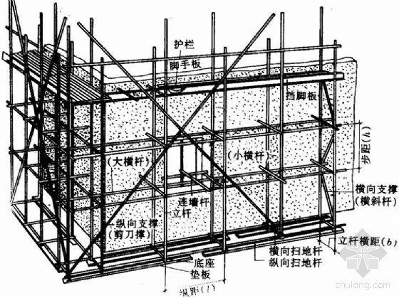 土建高级工程师培训讲义之砌体工程