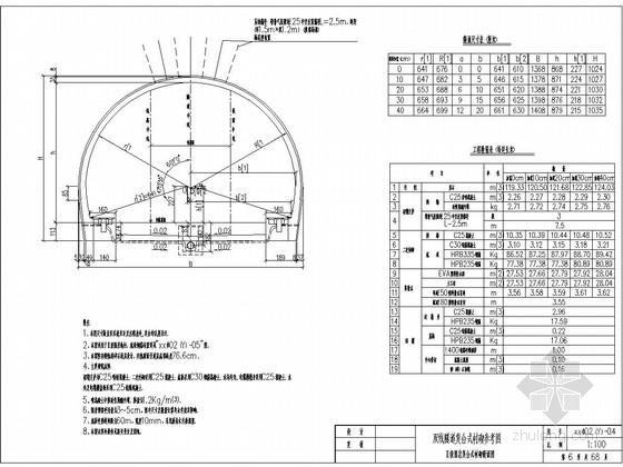 双线隧道工程CAD施工图(512张含各式洞门)