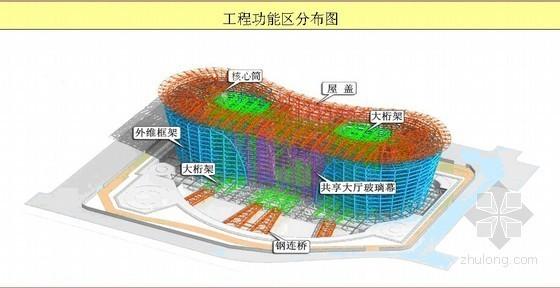 [天津]会议中心钢框架结构、钢管桁架屋盖施工组织设计(三维效果图、350页)