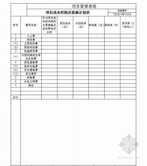 项目成本控制及措施计划表