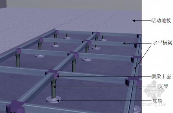 多功能会议厅地面吊顶施工工艺(附图)