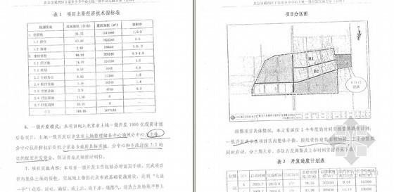 [北京]土地一级开发实施方案(75页)
