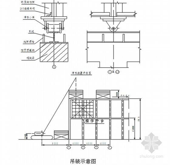 累积滑移法吊装大跨度梯形钢屋架施工工法
