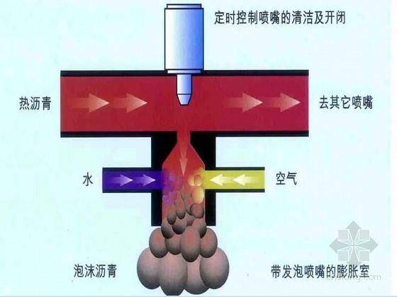 [PPT]泡沫沥青厂拌冷再生技术培训