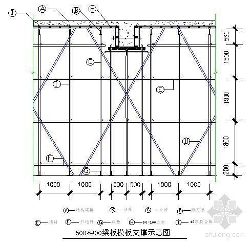 深圳某高层住宅楼高支模施工方案及计算书(满堂 专家论证)