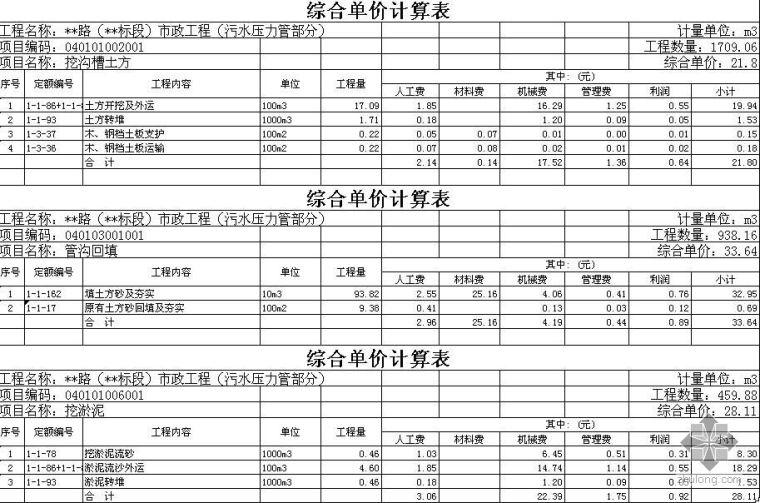 珠三角某市政工程清单报价书(道路、桥涵、排水、交通设施