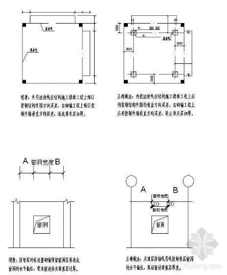 新型砌块(砖)墙体设计施工技术