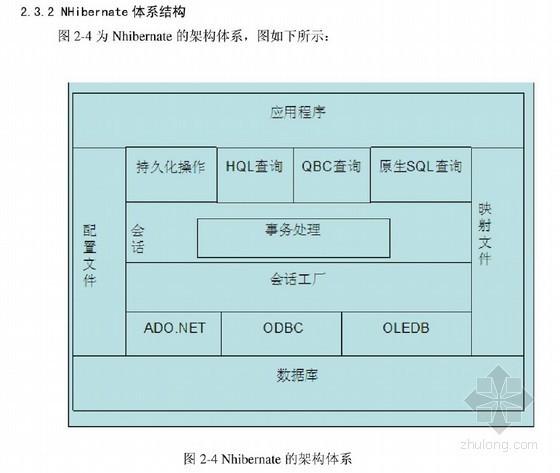 [硕士]工程建设项目资金管理系统的设计与实现[2011]