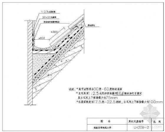 英红瓦-烟囱后部构筑大样(二)