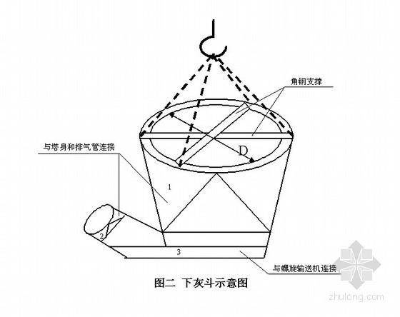 [河南]2500t/d水泥熟料生产线工程施工组织设计