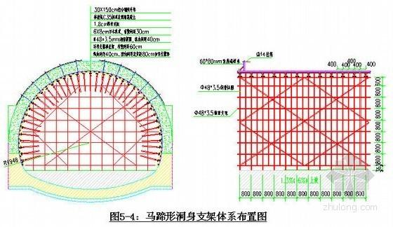 马蹄形明挖暗埋隧道施工方案(拱形模架支撑体系)
