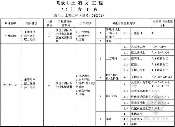 [广东]建筑与装饰工程工程量清单计价指引(2013版)269页