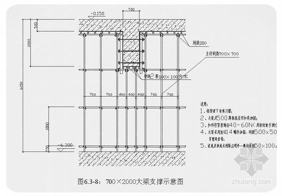 [江苏]综合办公楼高支模施工方案(计算书)