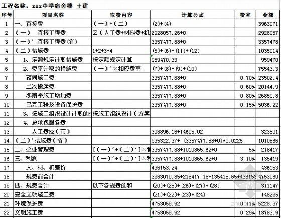[山东]中学宿舍楼建筑安装工程预算书(附图纸及软件应用)-工程取费表