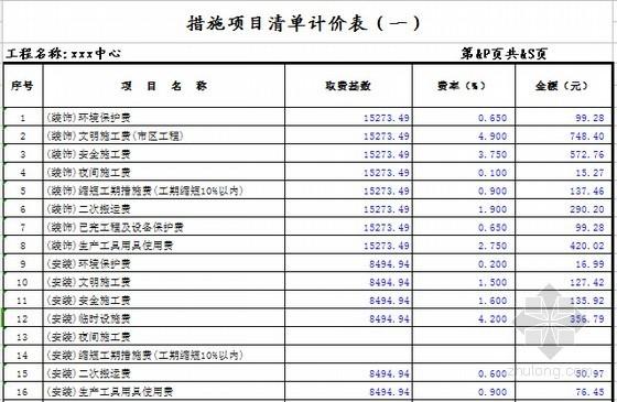 [安徽]综合服务中心装饰工程预算书(附施工图纸及软件文件)-措施项目清单与计价表