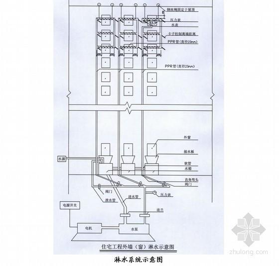 外窗人工淋水试验方案(工程实例)