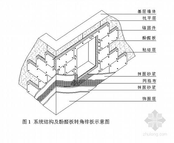 酚醛板外墙外保温系统施工工艺