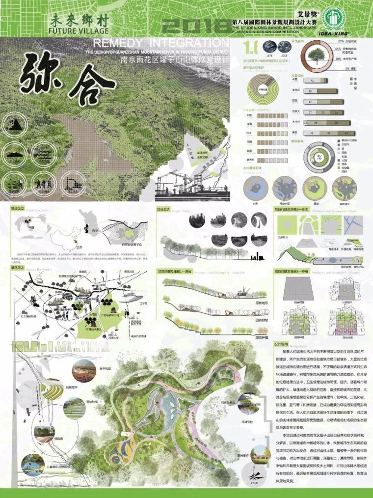 [艾景学生奖]弥合—南京雨花区罐子山山体修复设计