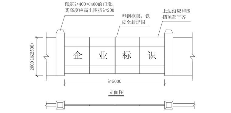 中铁大桥局上海公司奉贤基地建设项目技术标(附平面布置图、项目进度计划表)