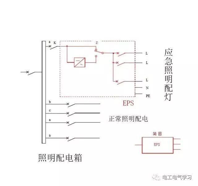 消防应急照明EPS应急电源供电系统如何设计?附高清接线参考图